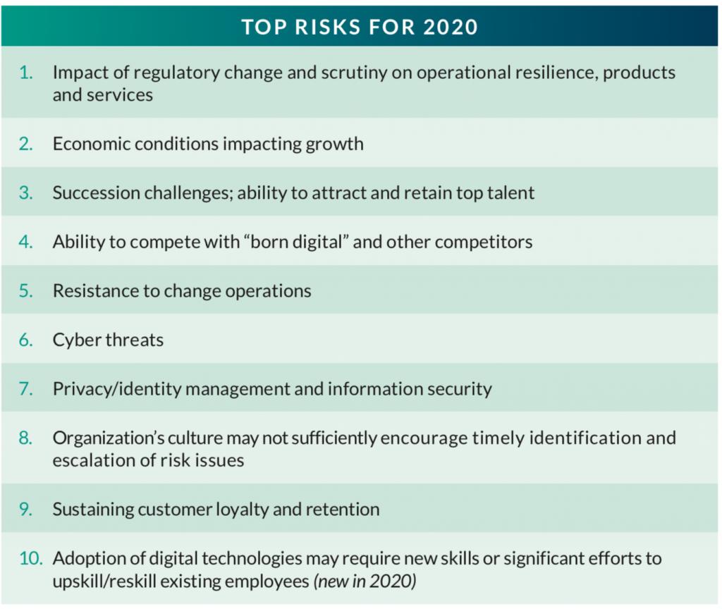 enterprise risks